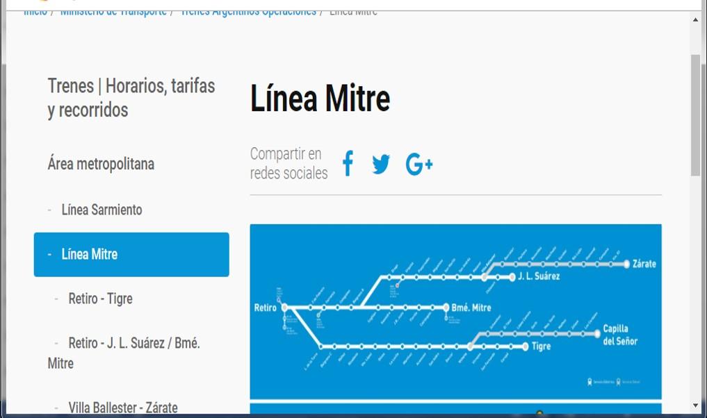 Horarios tren Mitre