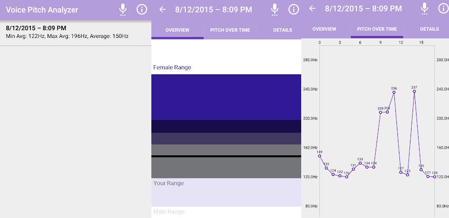 App Para Detectar O Tom Da Voz Pelo Android
